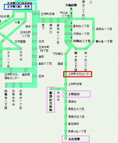 王寺駅からのバス路線図