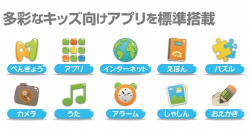 レインボーパッドアプリ詳細