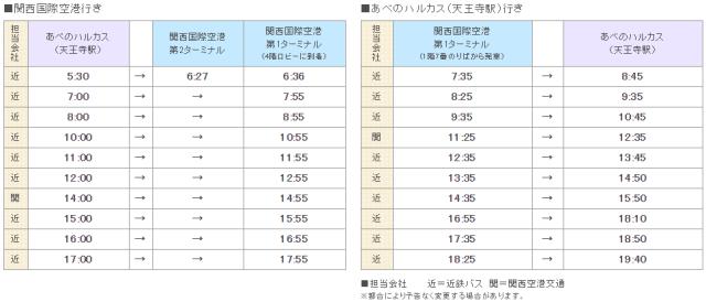 近鉄バス「ハルカス-関空」時刻表