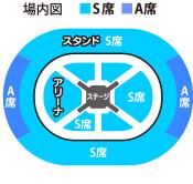 大阪公演座席図