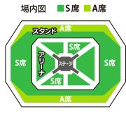 埼玉公演座席図