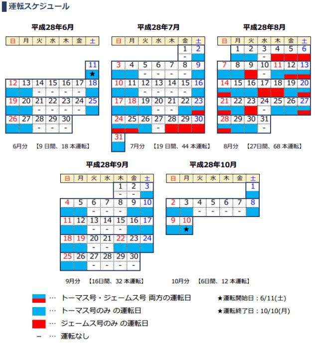 大井川鉄道トーマストレイン2016の予定表