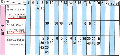 和泉中央→ららぽーと和泉バス休日時刻表