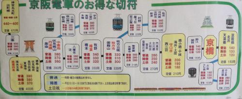 甲南チケットJR京橋店