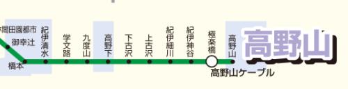 スルッとKANSAI・3dayチケットモデルコース③・高野山