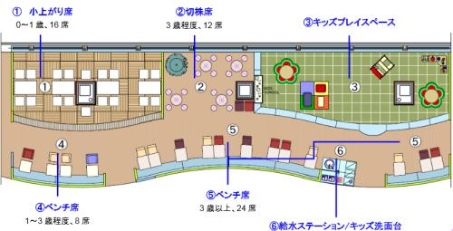 ららぽーと和泉・フードコートキッズエリア