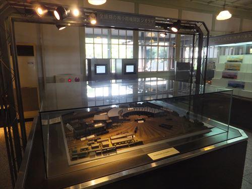 梅小路蒸気機関車館・ジオラマ
