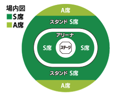 ワンワンといっしょ「丸善インテックアリーナ大阪」座席図