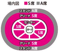 横浜アリーナ座席配置図