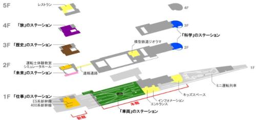 鉄道博物館・リニューアル箇所マップ