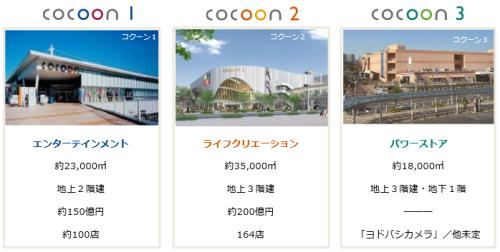 コクーンシティ(コクーン1+2+3)