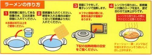 即席専用ラーメン電子レンジ調理機の使い方