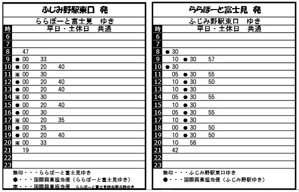 「ふじみ野~ららぽーと富士見」東武バス時刻表