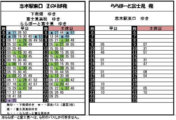 「志木東口~ららぽーと富士見」時刻表