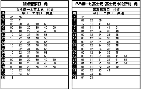 「鶴瀬駅~ららぽーと富士見」時刻表