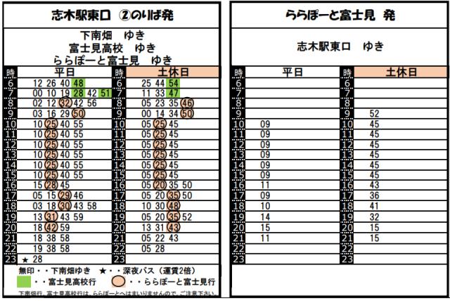 志木駅発、ららぽーと富士見行きバス時刻表