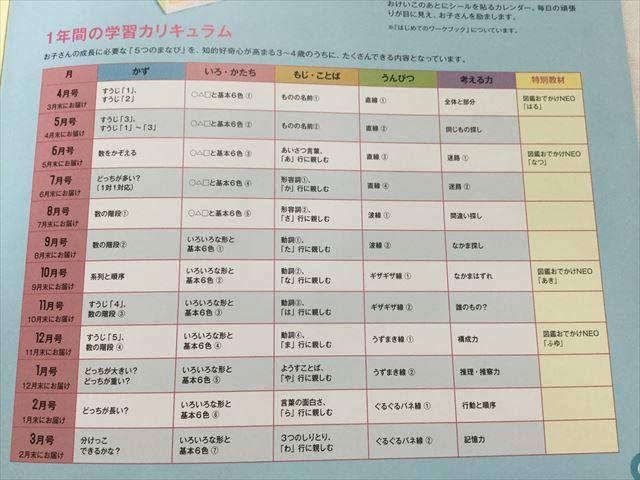 小学館「ぷちドラゼミ」無料教材資料サンプル・学習カリキュラム