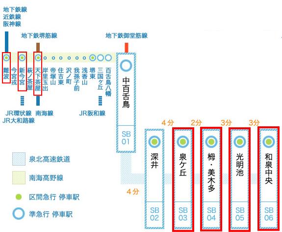 特急「泉北ライナー」停車駅・路線図
