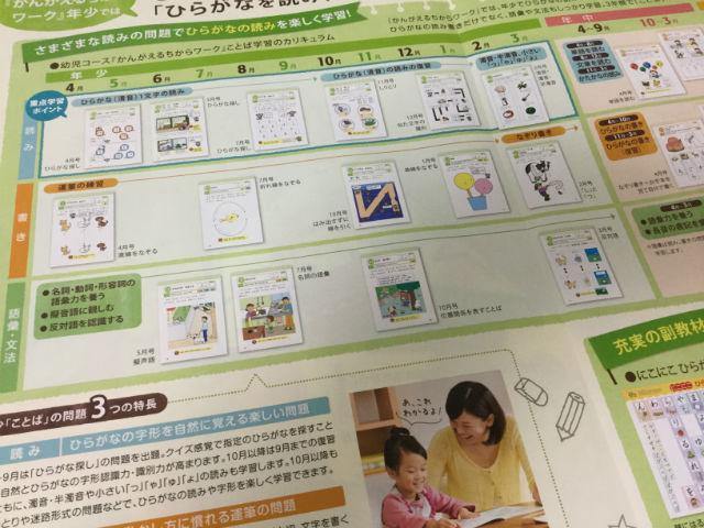 Z会幼児コースの内容・カリキュラム