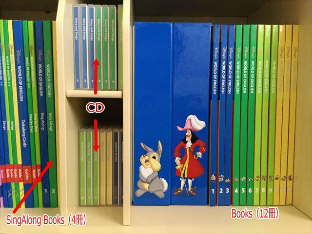 「DWE(ディズニー英語システム)」本棚、ブックとCD詳細