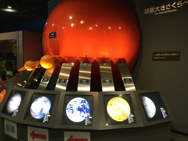 大阪市立科学館の展示場、地球や太陽など