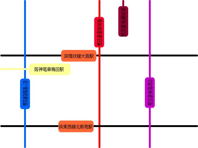 大阪駅・梅田駅鉄道地図