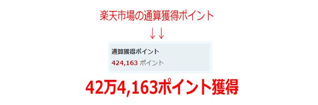 楽天スーパーポイント通算獲得ポイント数(42,4163ポイント)
