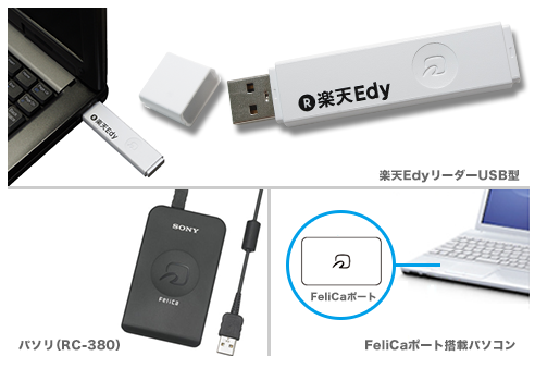 楽天EdyリーダーUSB型、パソリ(RC-380)、FeliCaポート搭載パソコン