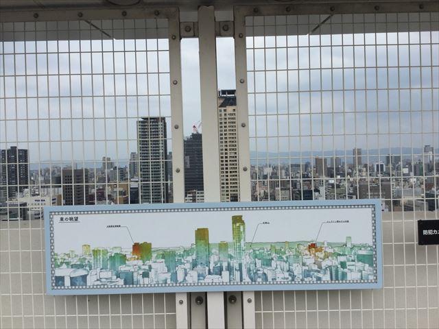 大丸心斎橋店北館屋上庭園、東側の眺望