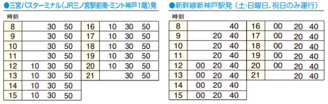 ホテルオークラ神戸行の無料シャトルバス時刻表(三宮・新神戸)
