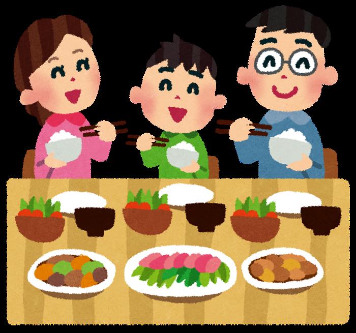 親子で食事をしている様子