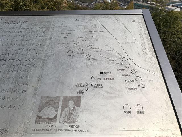 「山崎合戦」配置図