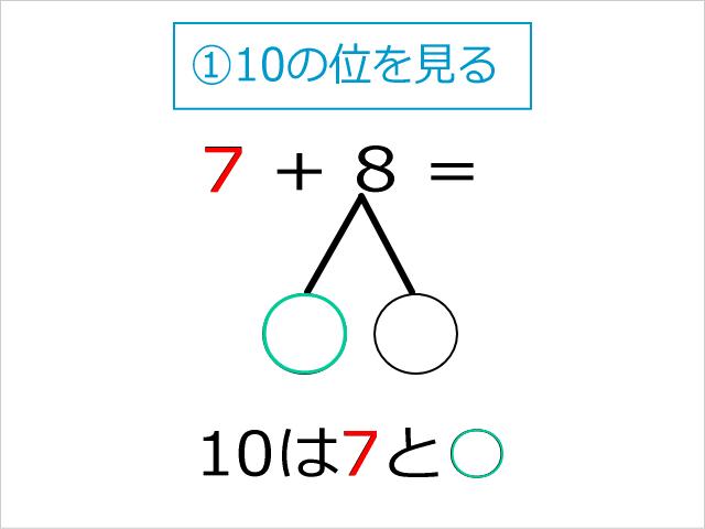 「さくらんぼ計算」の解き方・教え方「①10の位を見る」