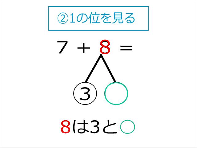 「さくらんぼ計算」の解き方・教え方「②10の位を見る」