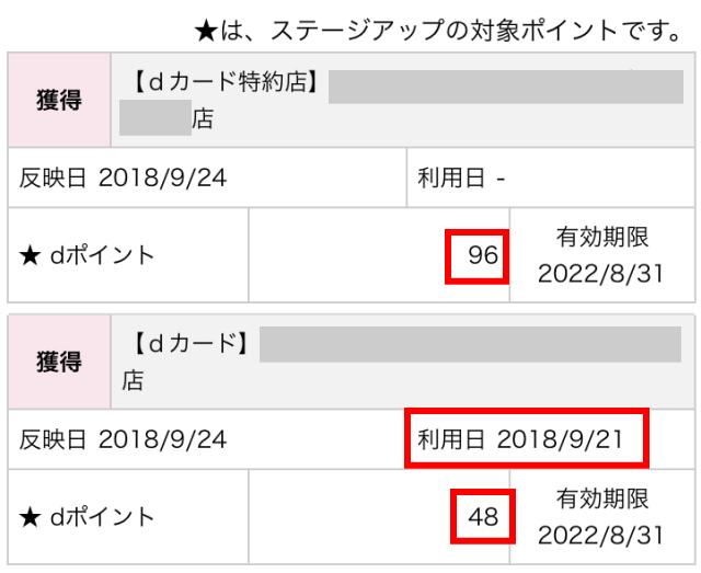 dポイント獲得履歴(マツキヨ9/21買い物分)
