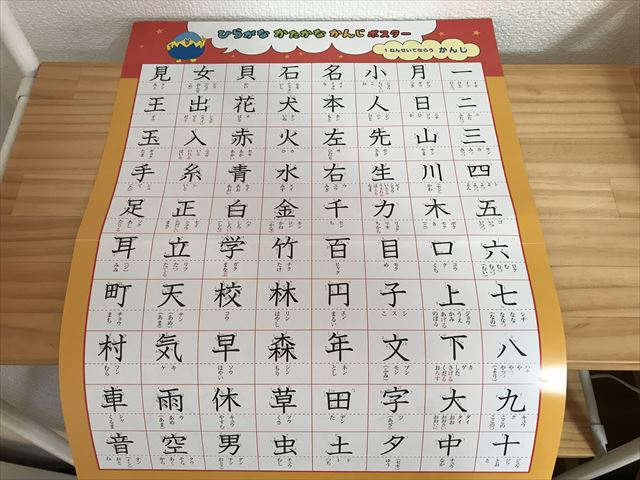 通信教育「まなびwith小学生コース」資料に同封されている漢字ポスター