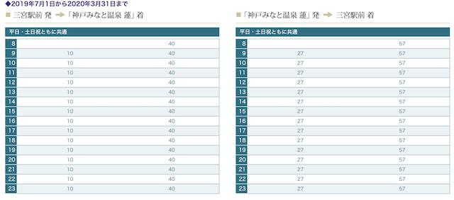 「神戸みなと温泉 蓮」無料シャトルバス、無料シャトルバス時刻表(三宮発)