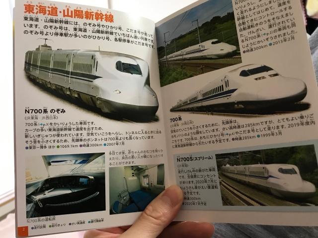 ハッピーセット「乗りもの:新幹線・特急」の1ページ
