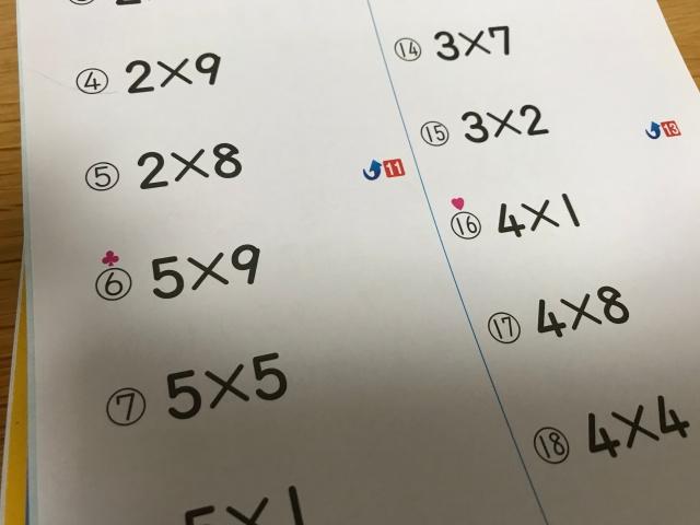 算数の教科書 掛け算(九九)