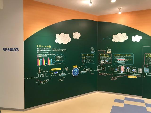 大阪科学技術館「大阪ガス・天然ガスの説明」