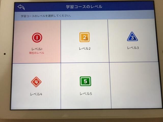 「楽天ABCマウス(Rakuten ABCmouse)」英語学習コースのレベル