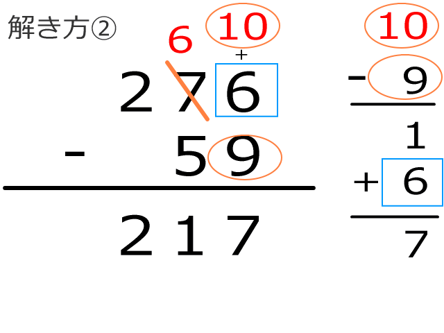 繰り下がりの引き算の解き方2