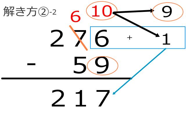 繰り下がりの引き算の解き方2-2