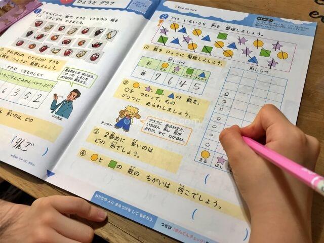 小学ポピー2年生算数を学習する様子