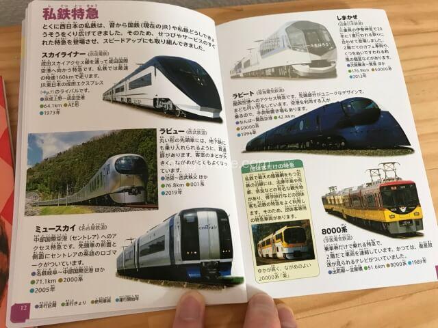 ハッピーセット図鑑「乗りもの(鉄道)」私鉄特急のページ