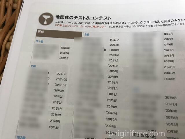 雑誌「ワールドファミリーマガジン」に掲載されているディズニー英語システム(DWE)ユーザーによる英検や英検ジュニアの合格者一覧