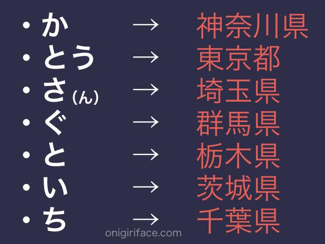 関東地方を簡単に暗記「語呂合わせ」(表で解説)