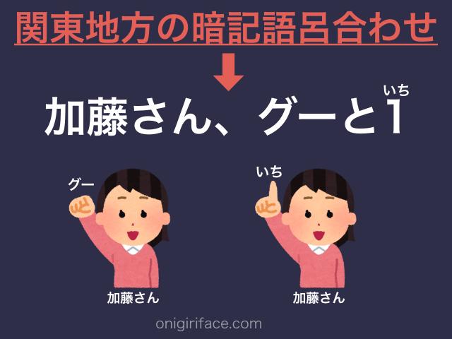 関東地方を簡単に暗記「語呂合わせ」(絵で解説)