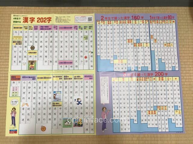 「小学ポピー4年生」付録・漢字ポスター