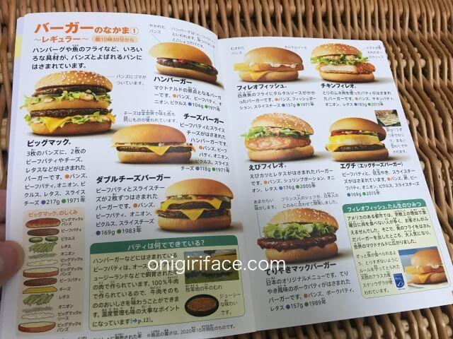ハッピーセット図鑑「マクドナルドの図鑑」ハンバーガーのなかま